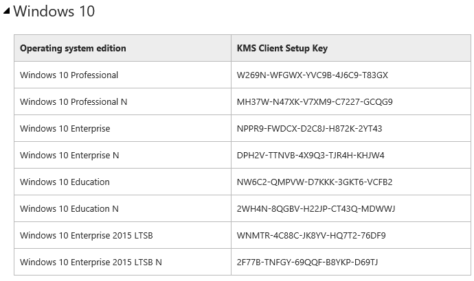 Windows 10 kms activation techcheez for Window 10 pro product key